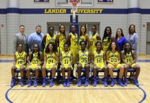 Lander women's basketball