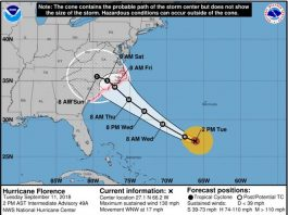 Lander officials monitoring Hurricane Florence